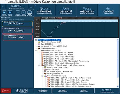 pantalla iLEAN - módulo Kaizen en pantalla táctil